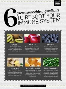 immune system smoothies